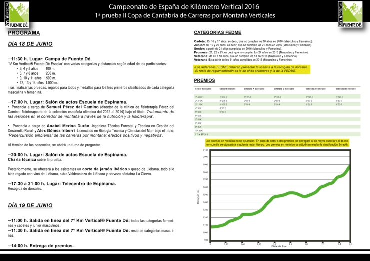 Programa Km Vertical® Fuente Dé 2016-y 2